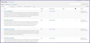 WordPress Samenvatting Overzicht