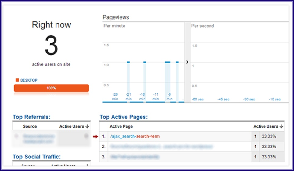 WordPress Ajax Search Google Analytics
