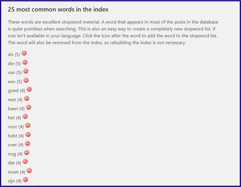WordPress veel gebruikte woorden