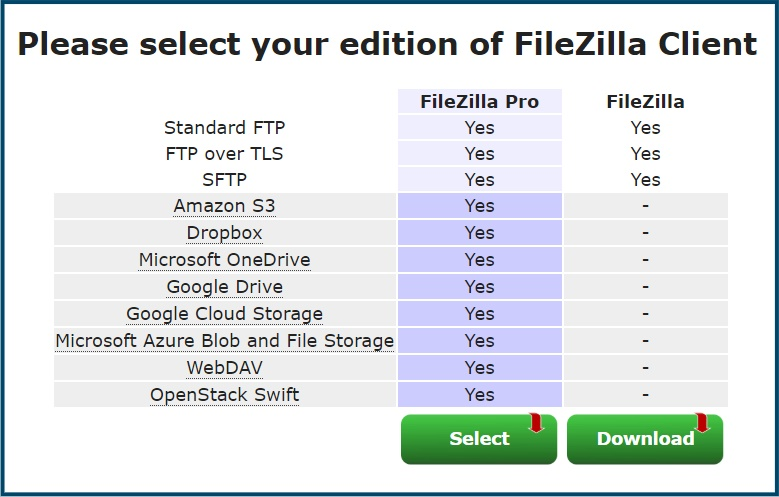 FileZilla Pro of Gratis versie downloaden