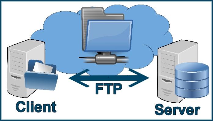 WordPress FTP Verbinding