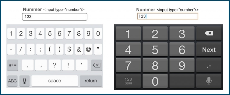 Numeriek mobiel toetsenbord